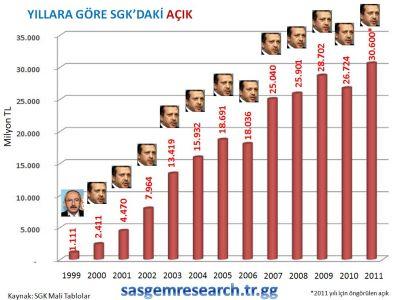 sgk - CHP engelliler komisyonu ile engelsiz politika