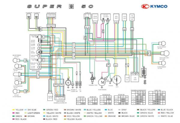 Topic55376 also Aprilia likewise Index php further Cdi lektion2 as well Spotlight Relay Wiring Diagram Corporate Organizational Charts Within For Spotlights. on kymco wiring diagram