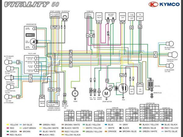 kymco super 8 50 wiring diagram kymco downtown 125i