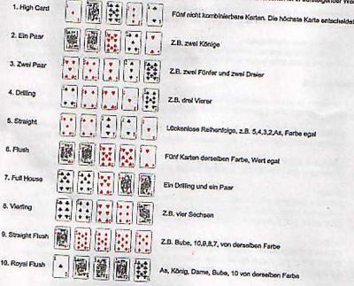 begriffe poker