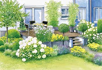 skm garten und landschaftsbau g nter m ller garten beispiel 4. Black Bedroom Furniture Sets. Home Design Ideas