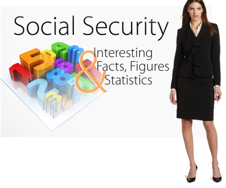 social security solutions analyzer
