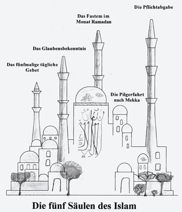 islam ist der weg die 5 s ulen des islam. Black Bedroom Furniture Sets. Home Design Ideas