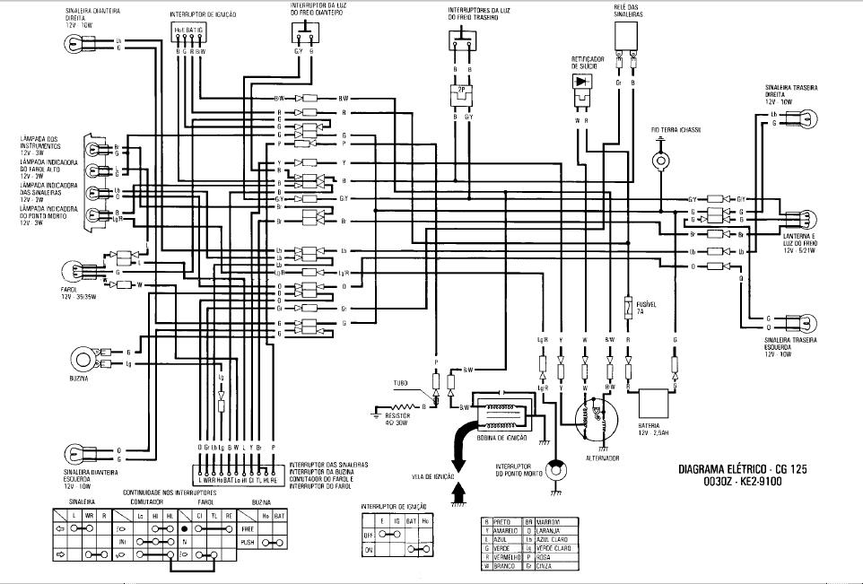 Honda Cg on Lifan 150cc Wiring Diagram