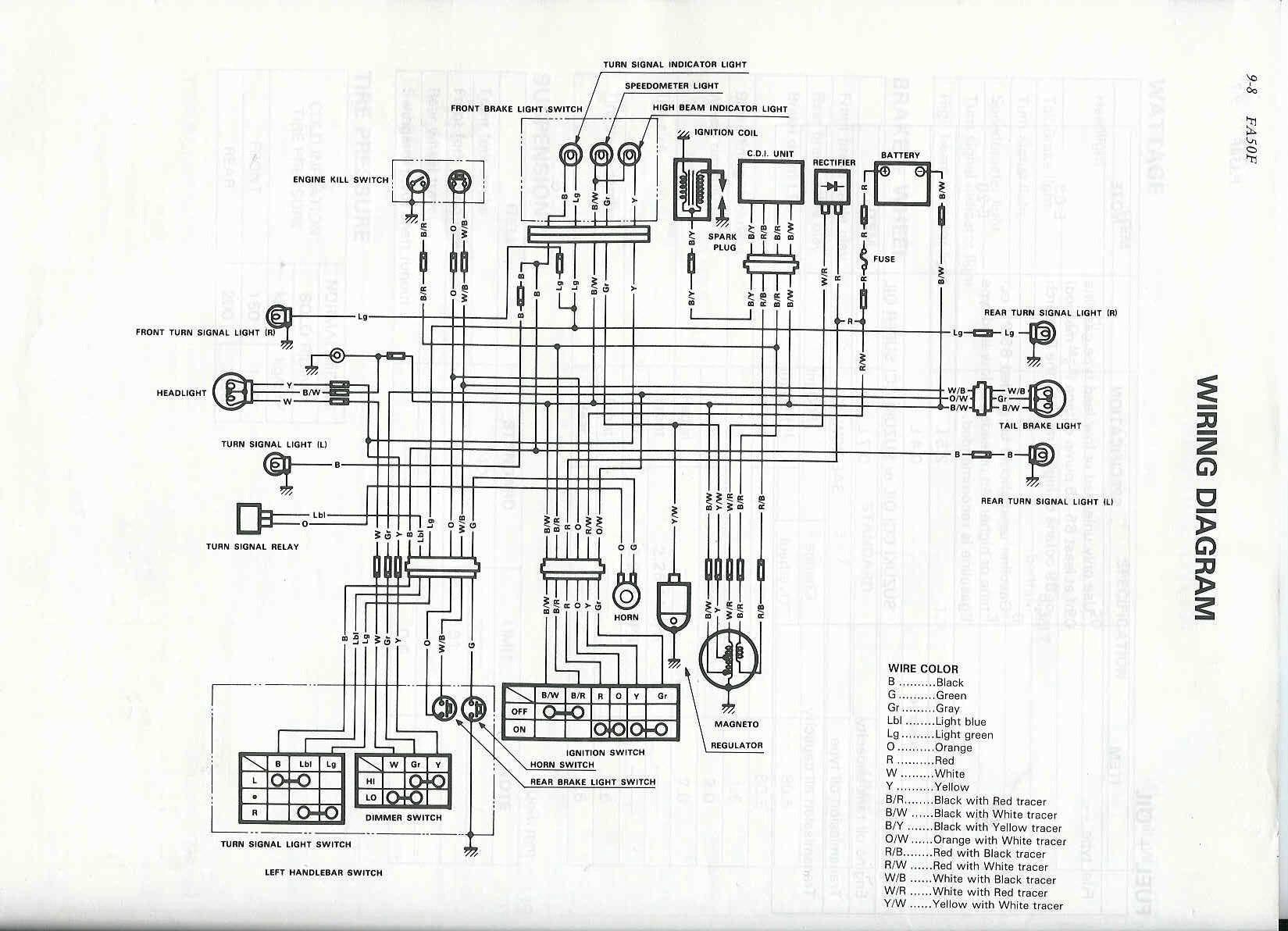 speed motors - motos - repuestos