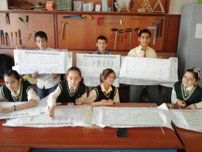 Grup öğrencilerimiz ata model uçak çalışmasına gösterim 217