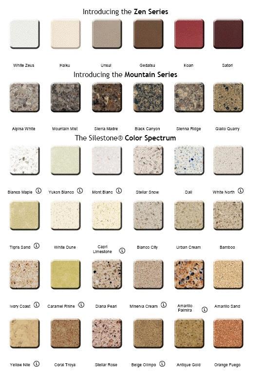 Muebles y decoraciones de marmol y granito carias - Colores de encimeras de granito ...