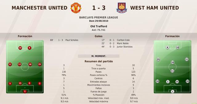 West Ham (Paralela a Rayo Vallecano) - Página 2 Premier3