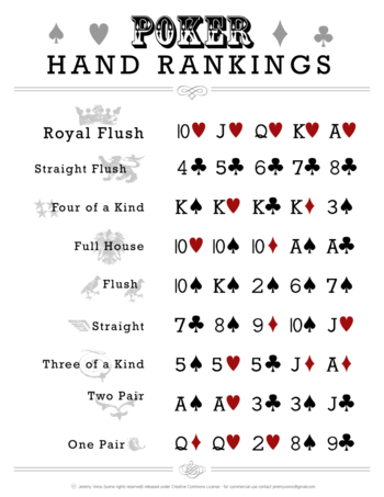 pokerbegriffe