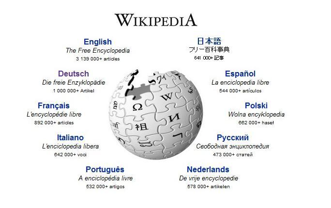 """Der """"Wikirank"""""""