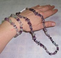 Fluorite Idea Of Use