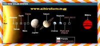 2014 New Solar System Update