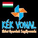 Zaginione dzieci - Węgry