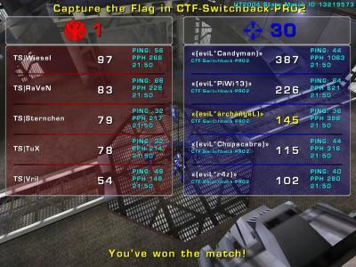eI vs TS - SwitchbackPRO2