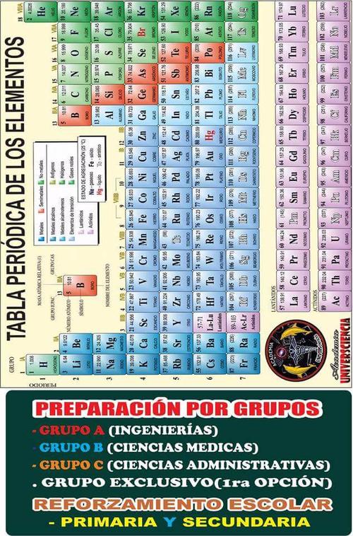 Academiauniversciencia quimica tabla periodica quimica tabla periodica urtaz Gallery