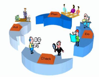 Taller de administracion proceso administrativo y for Que es una oficina y sus caracteristicas