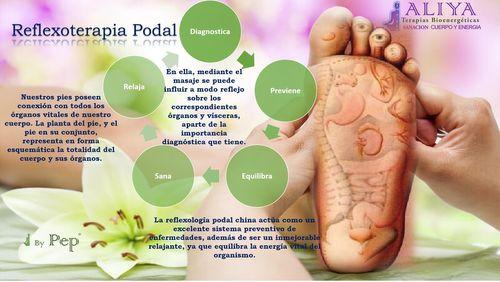 la reflexologa podal china acta como un excelente sistema preventivo de enfermedades adems de ser un inmejorable relajante ya que equilibra la energa