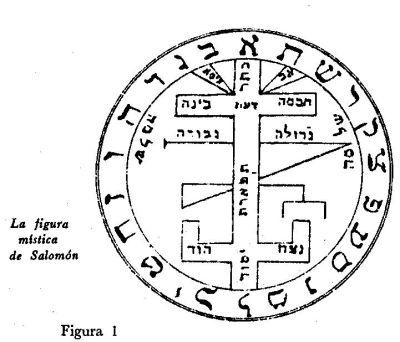 My first jugem for Conjuros de salomon