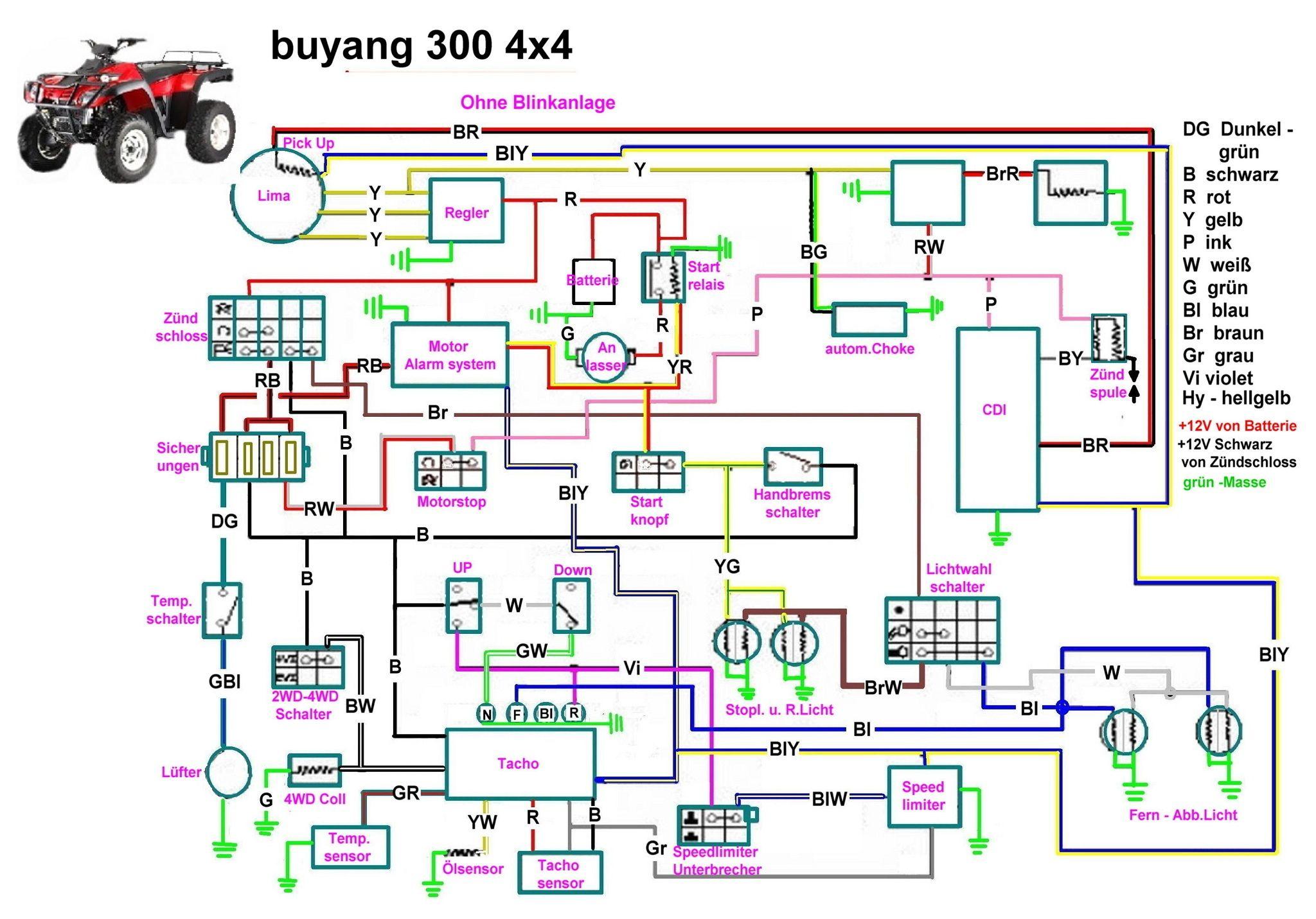 Schaltplan Buyang Wd G on Buyang Atv Wiring Diagram