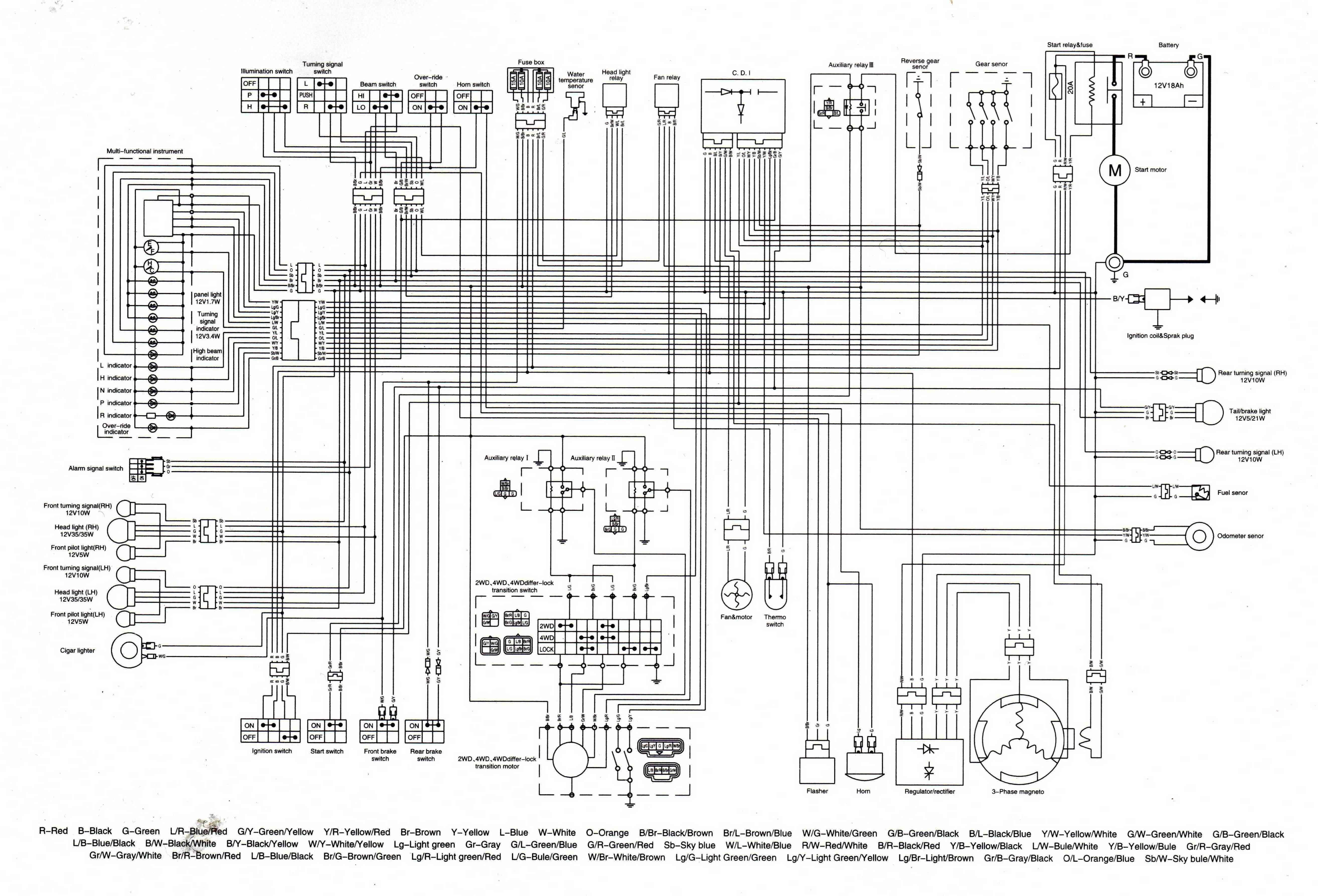 atlas-goes-peckfitz - CFMoto und CForce Schrauberecke