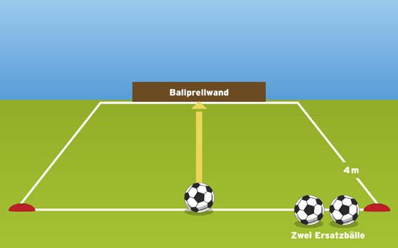 Fußballabzeichen Kurzpass-Ass