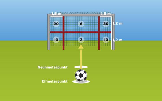 Fußballabzeichen Elferkönig