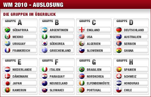 WM Gruppeneinteilung - anklicken für größeres Bild