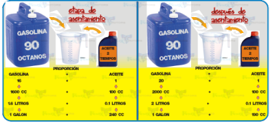El contador la gasolina el diésel