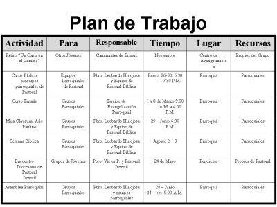 Plan de trabajo Demuna 2012 by HUGO MAQUERA - issuu