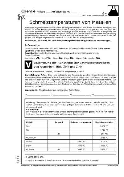 Attractive Periodensystem Arbeitsblatt Model - Kindergarten ...