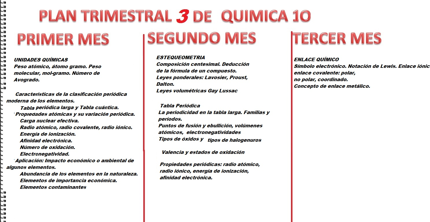 Cibercuadernodequimica10t apuntes tericos apuntes tericos urtaz Image collections