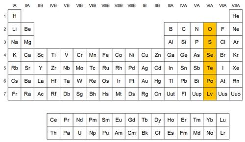 Cibercuadernodequimicax vocabulario formador de sales son los elementos qumicos que forman el grupo 17 xvii a utilizado anteriormente o grupo vii a de la tabla peridica flor f urtaz Gallery