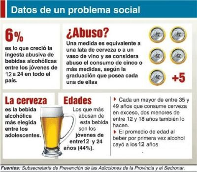 Ser codificado del alcohol yalta