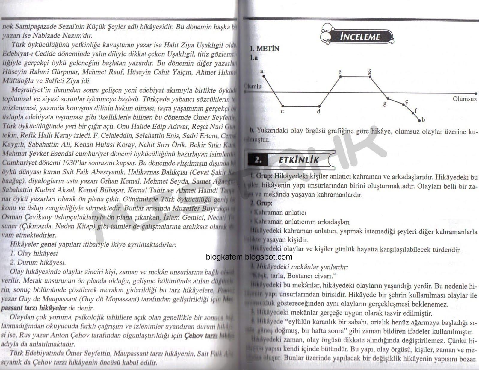 [Sayfa+110-11.jpg]