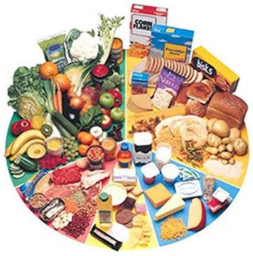 Dietas para subir de peso y volumen