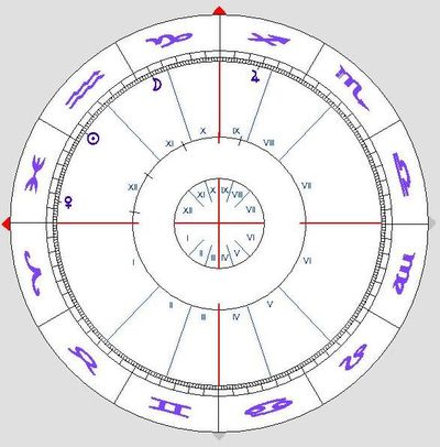 corona astro radix horoskop. Black Bedroom Furniture Sets. Home Design Ideas