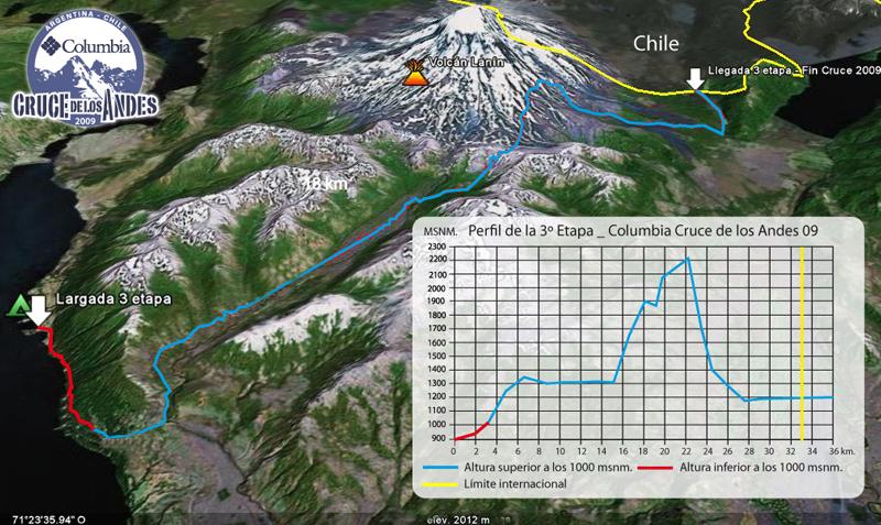 Mapa Recorrido Etapa 3 Columbia cruce de los andes 2009