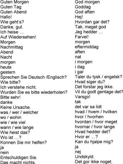 Danmark Info