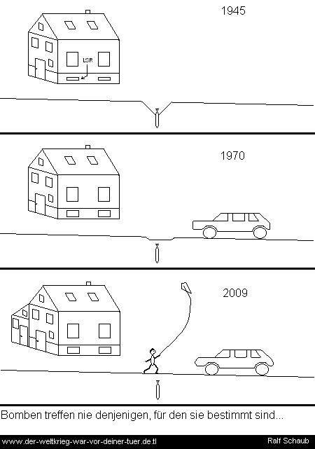 Fliegerbombe Zeitbombe