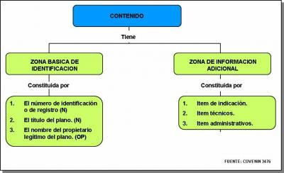 Dibujo tecnico udo tema 2 y 3 for Plano de planta dibujo tecnico