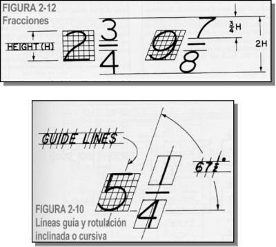 Dibujo tecnico udo tema 2 y 3 for Arquitectura tecnica a distancia
