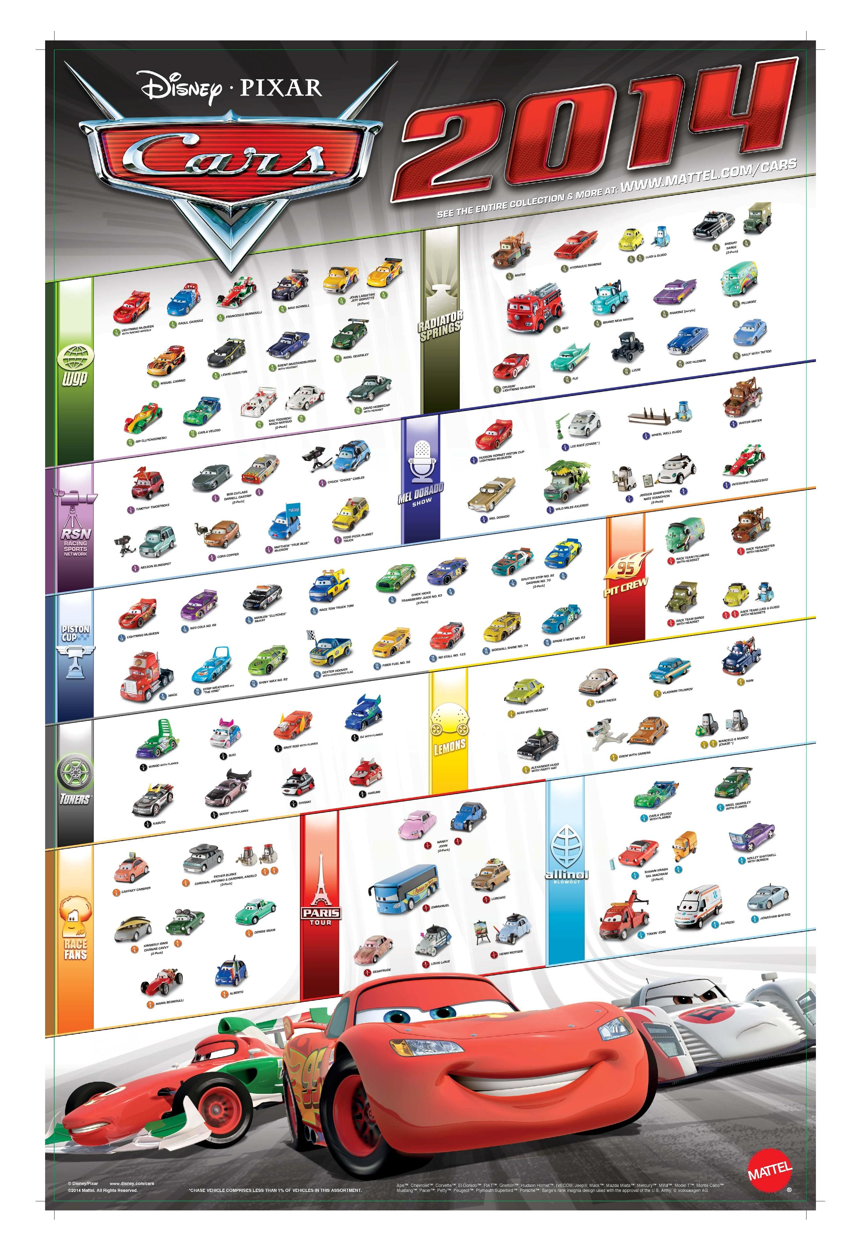 Disney Collector Cars  Toys