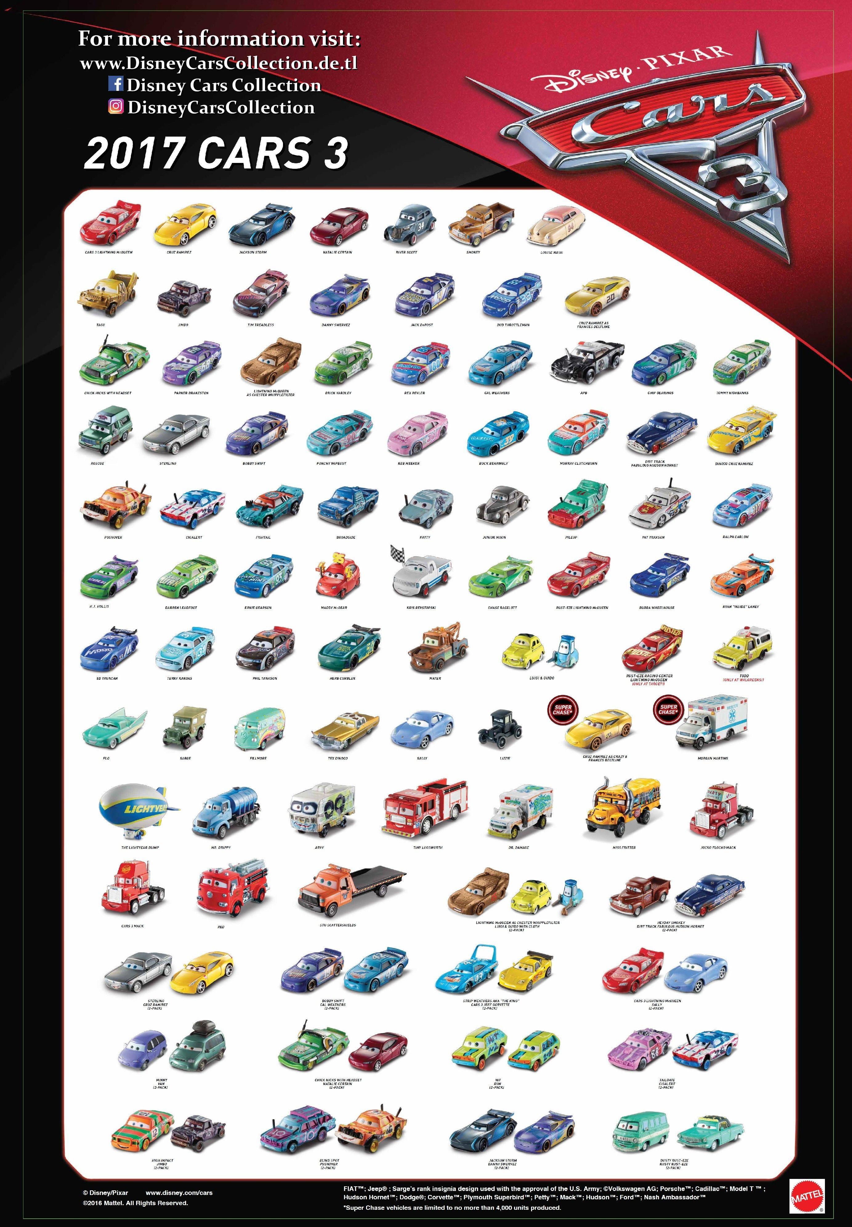 All Disney Pixar Movies List