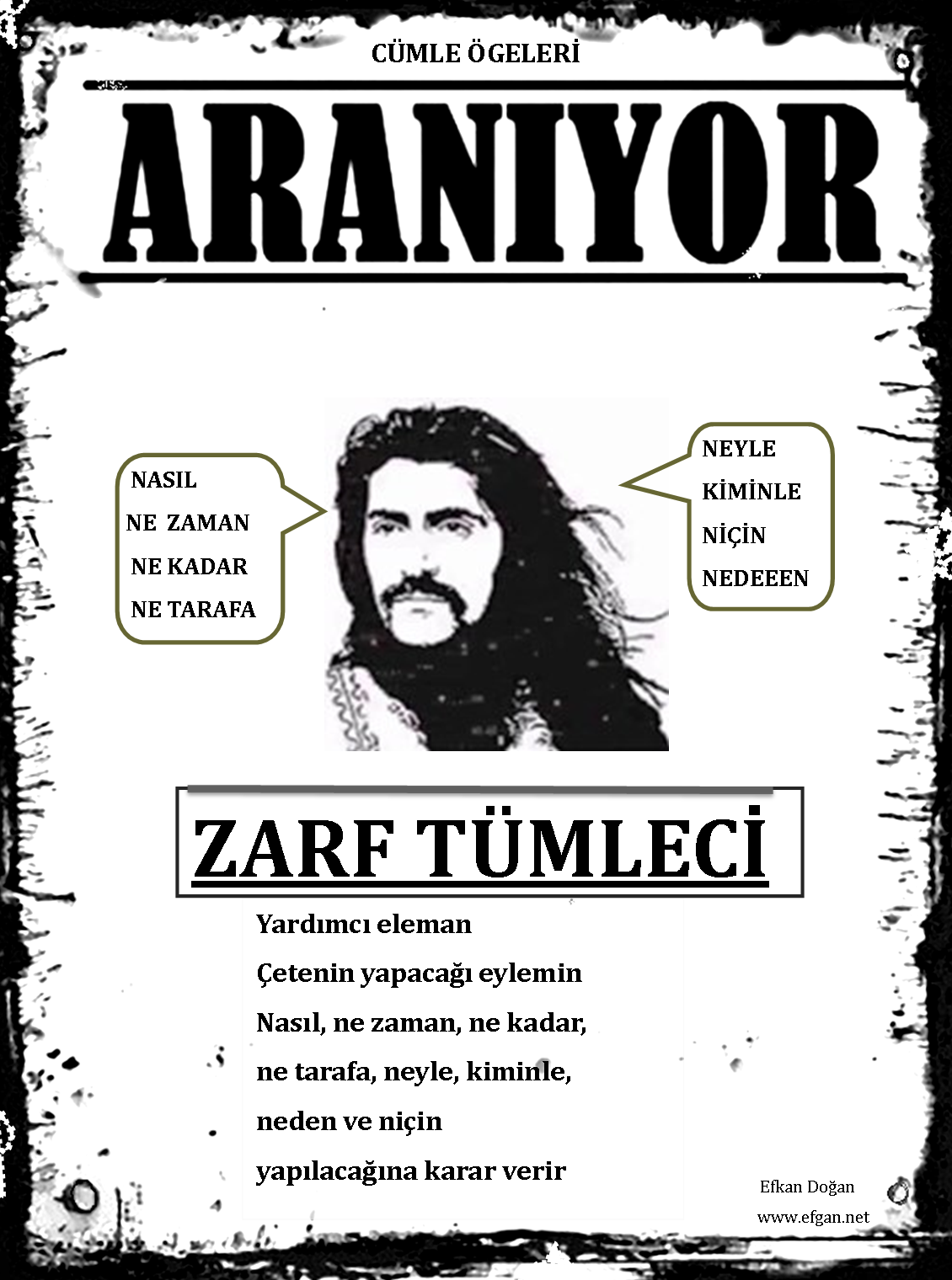zarf tümleci, aranıyor, tablo