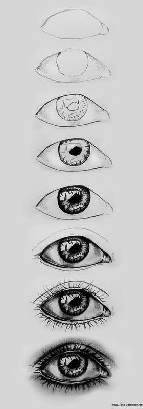 Einfach Zeichnen Augen Zeichnen Grundlage