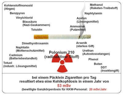 Rauchen aufgehort aber wieder eine geraucht