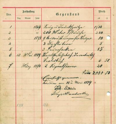 Historische Inventarliste aus dem Jahr 1889