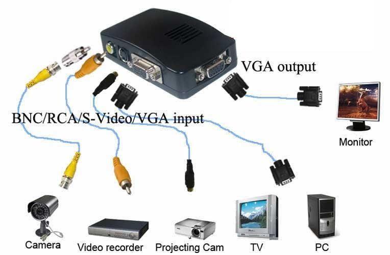 Распайка HDMI на 3RCA(тюльпан или HDMI на SCART ) 95