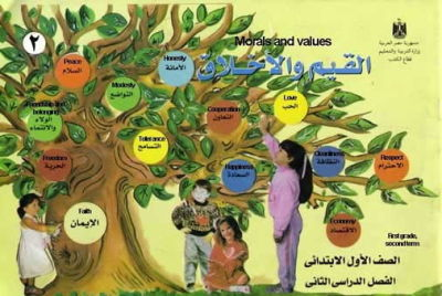 role of education in inculcating moral values