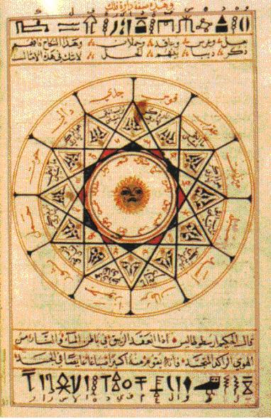 Alchemy, Arabic Alchemy